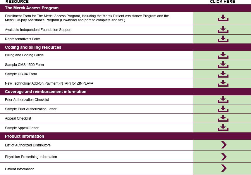 Forms & Documents for ZINPLAVA™ (bezlotoxumab) | The Merck Access ...